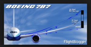 Boeing 787 showing flex ability of 26 ft high